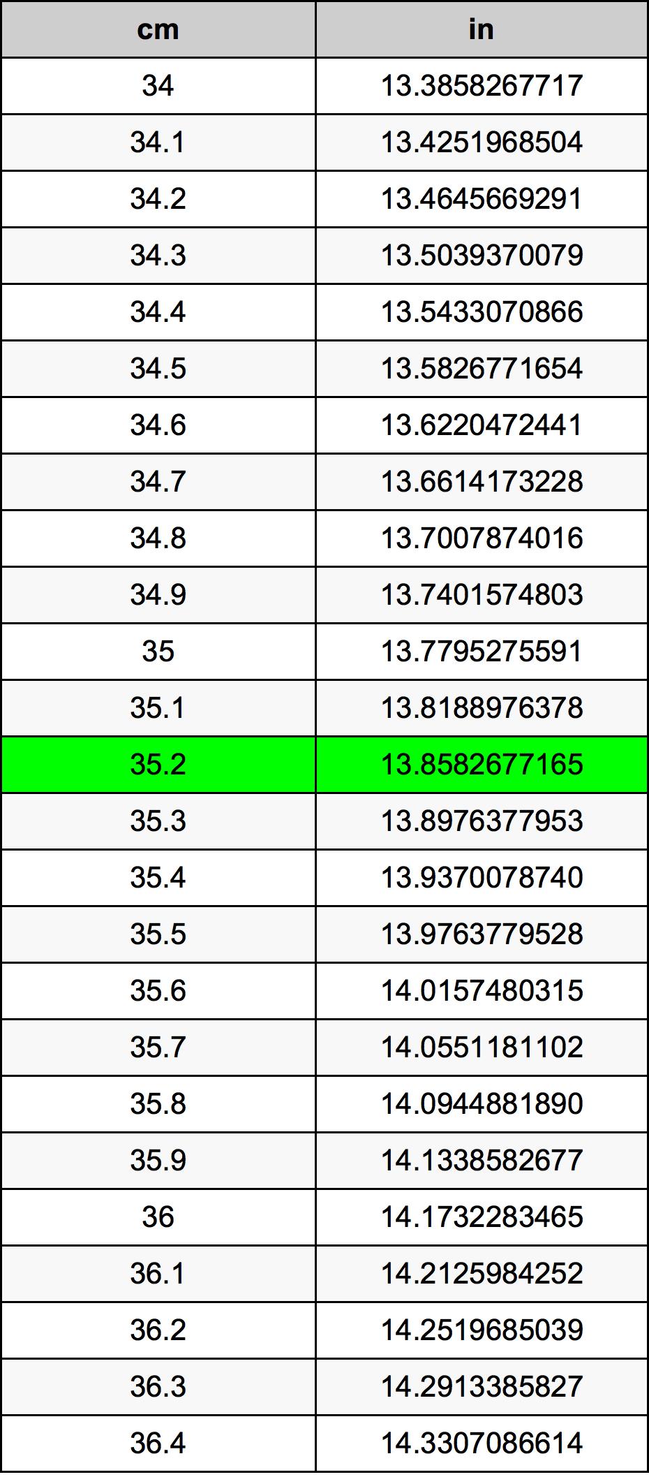 35.2 Centimetre Table