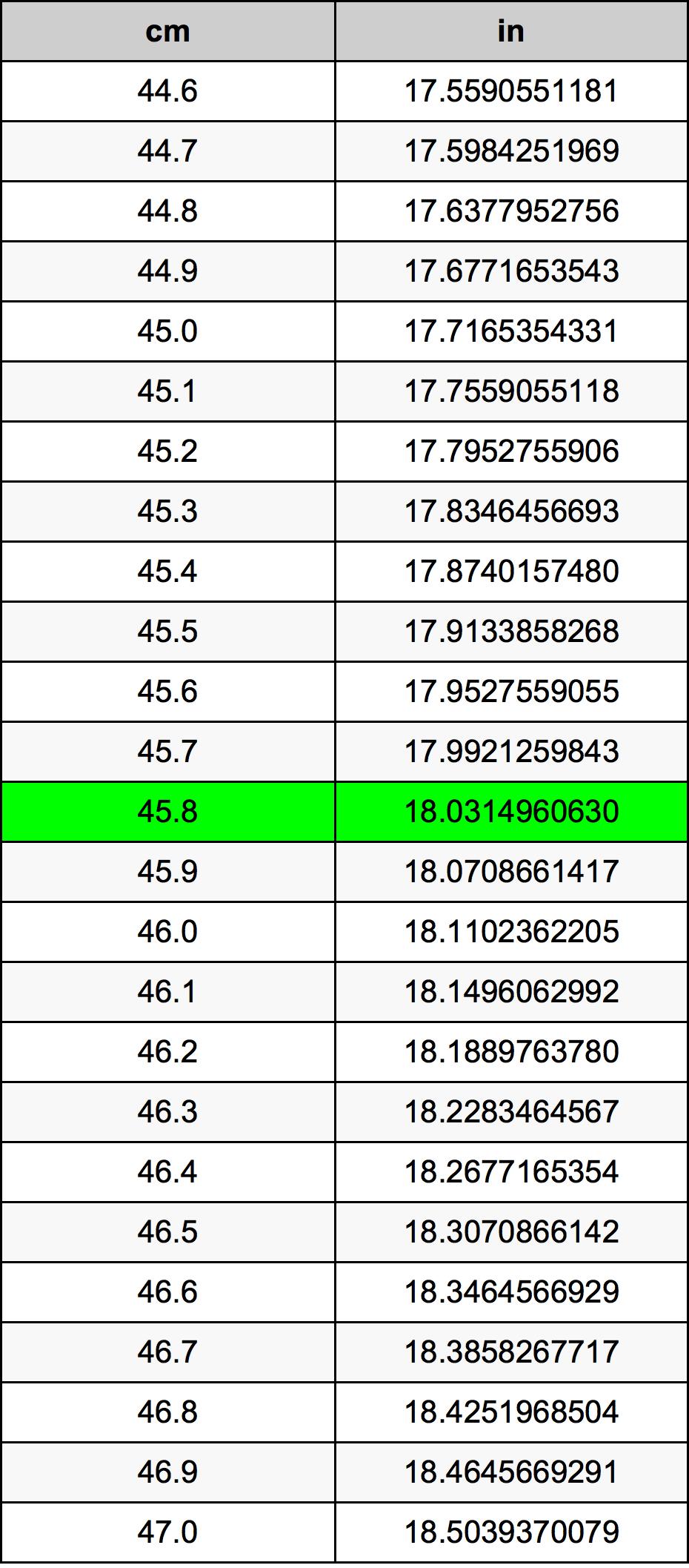 45.8 Centimetre Table