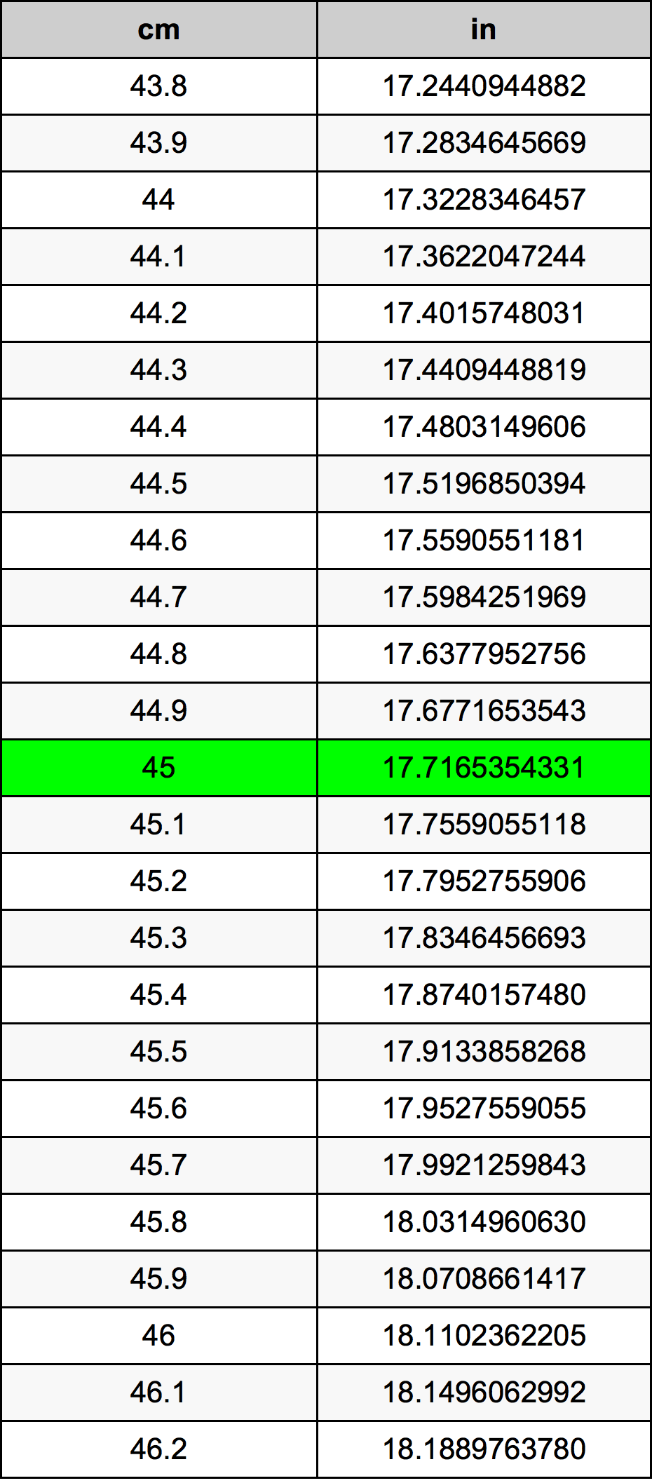 45 Centimetri Table
