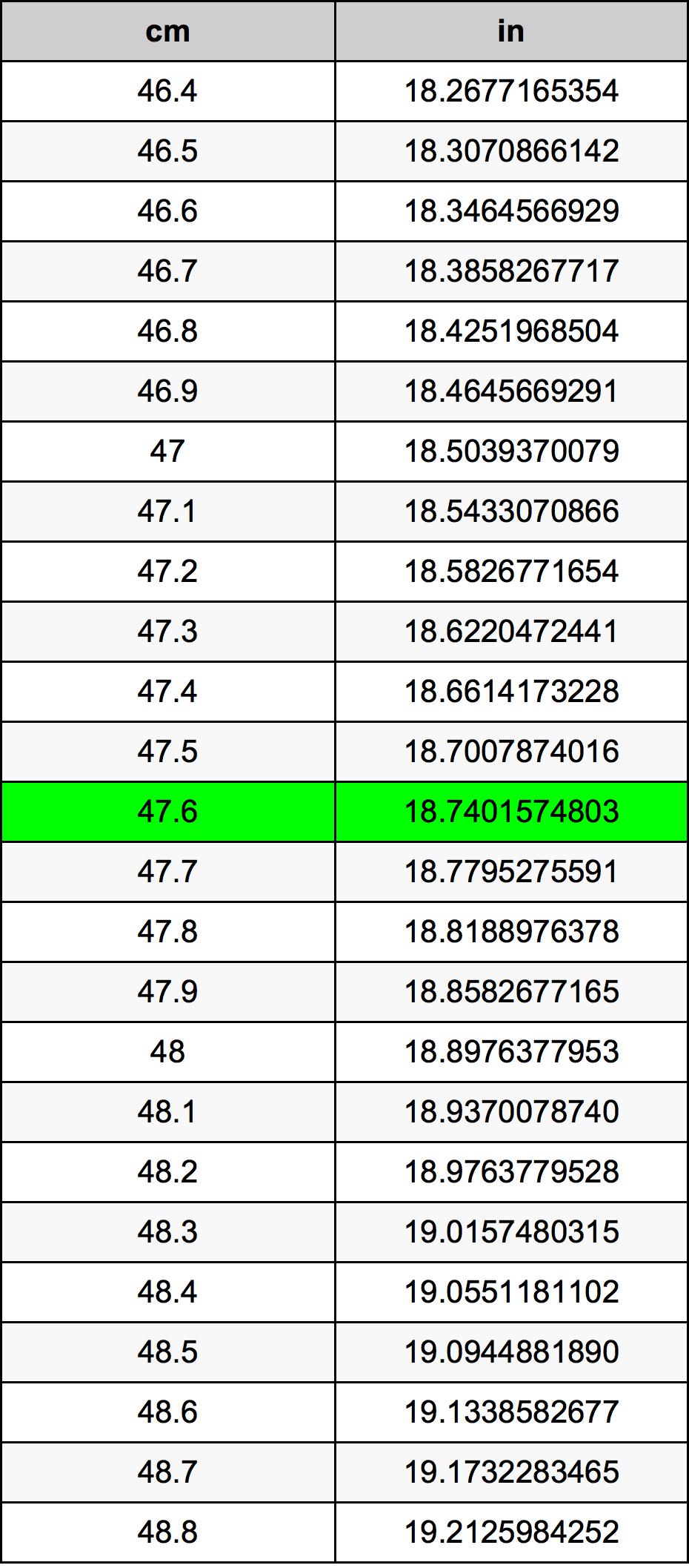 47.6 Centimetre Table