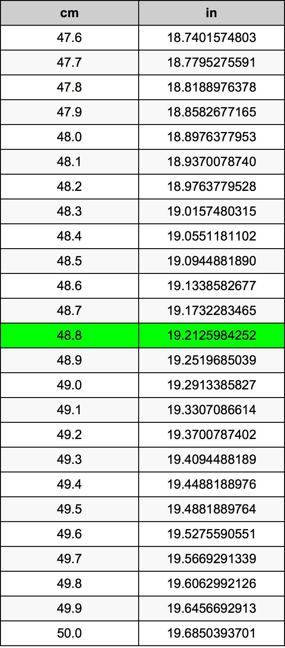 48.8 Centimeter Table