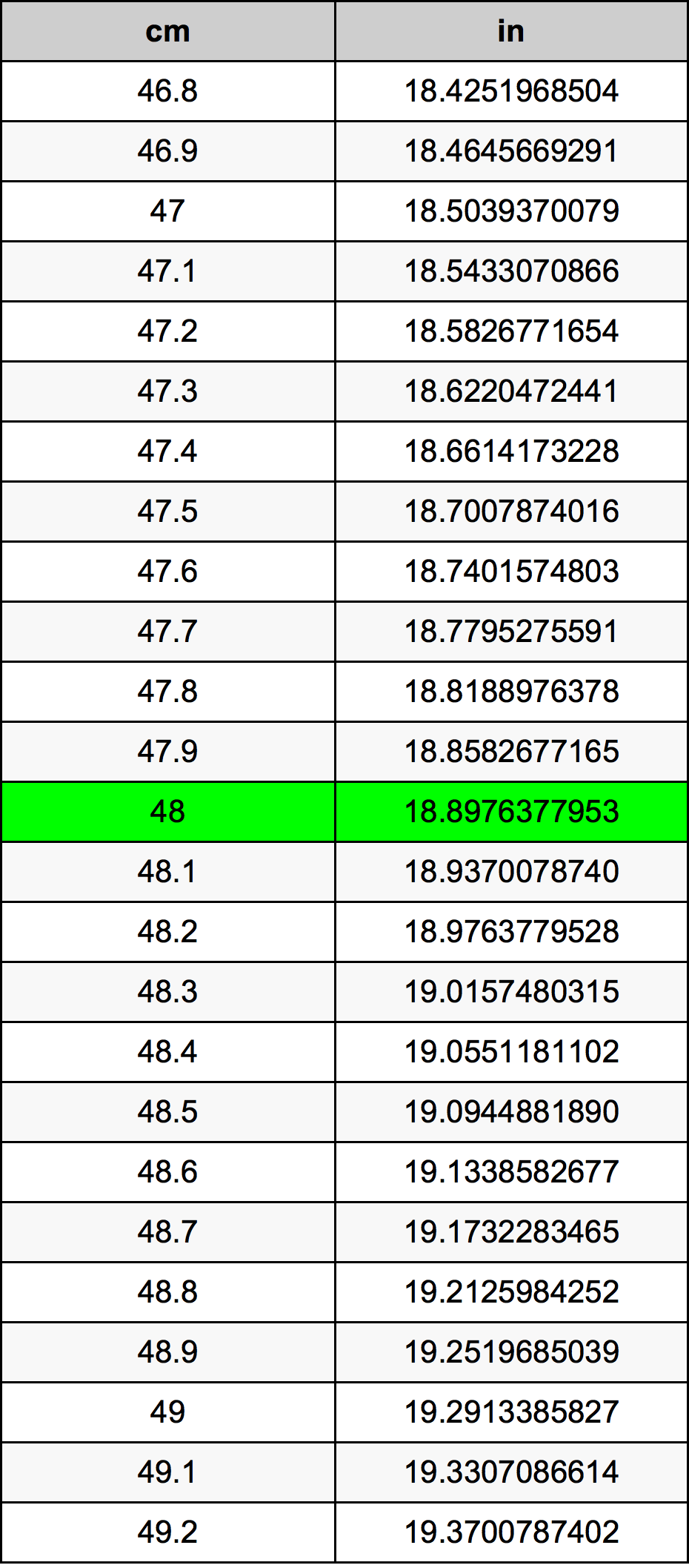 48 Centimetri Table