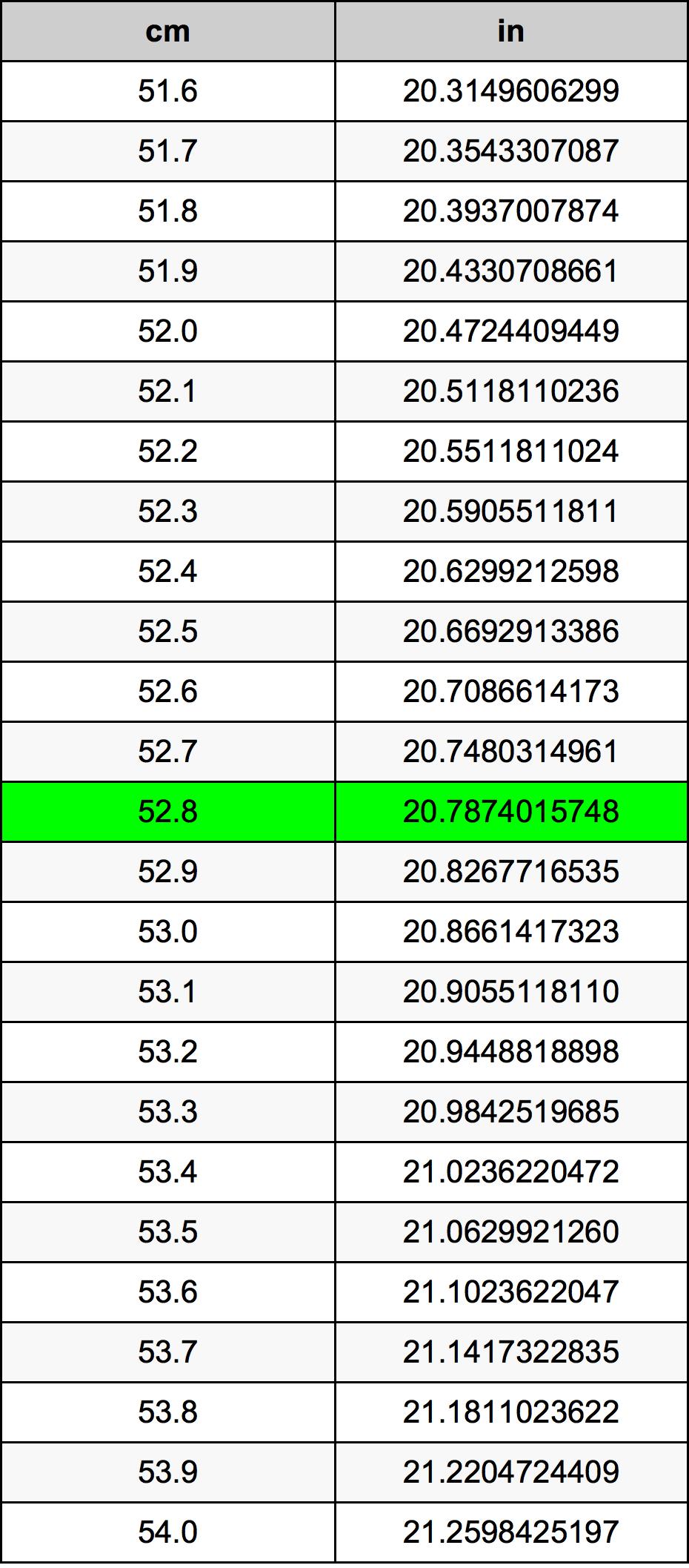 52.8 Centimetri Table