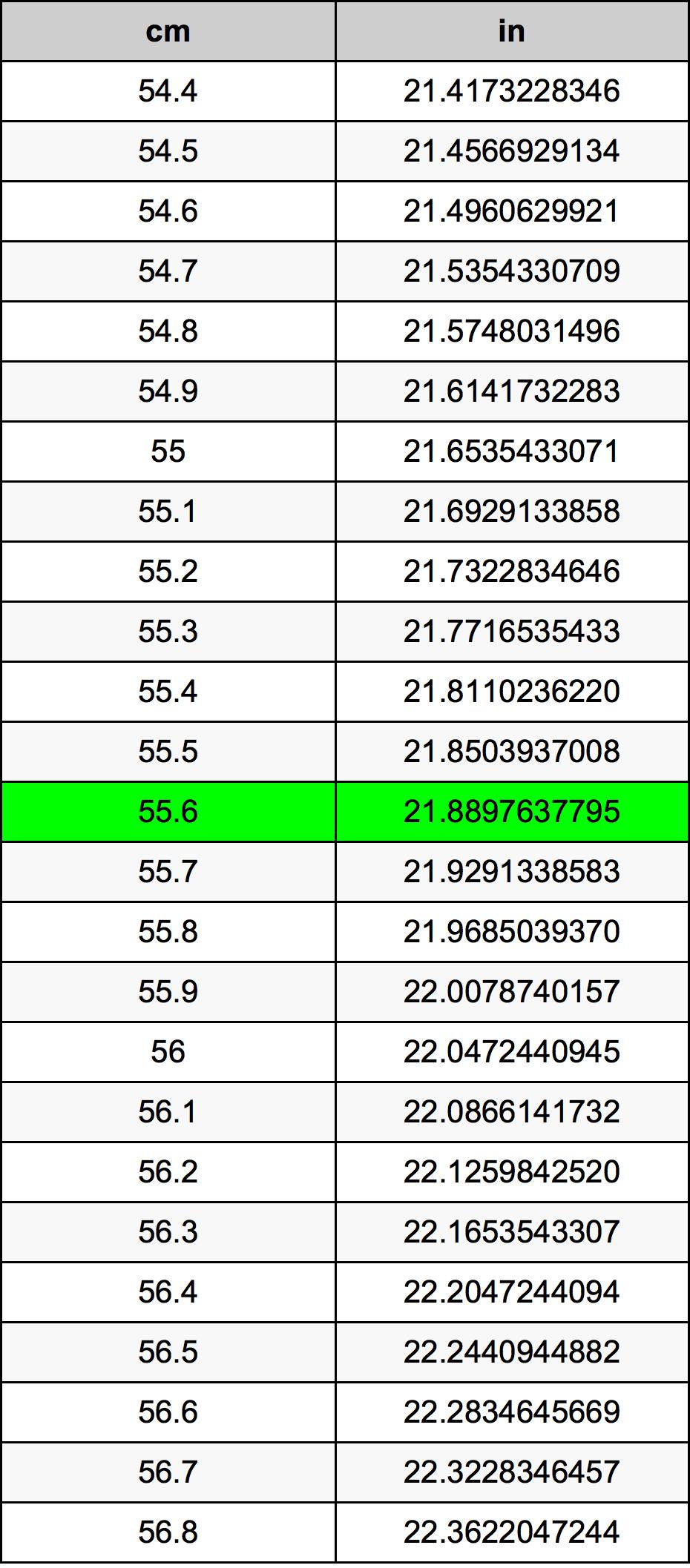 55.6センチメートル換算表