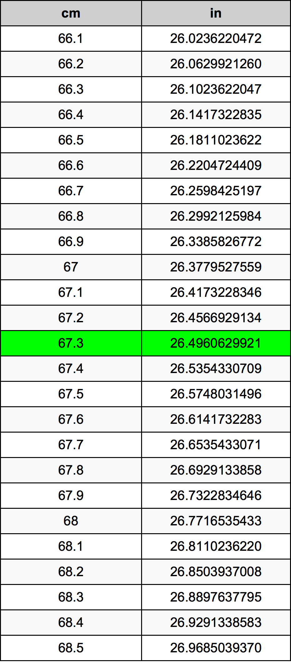 67.3 Centimeter Table