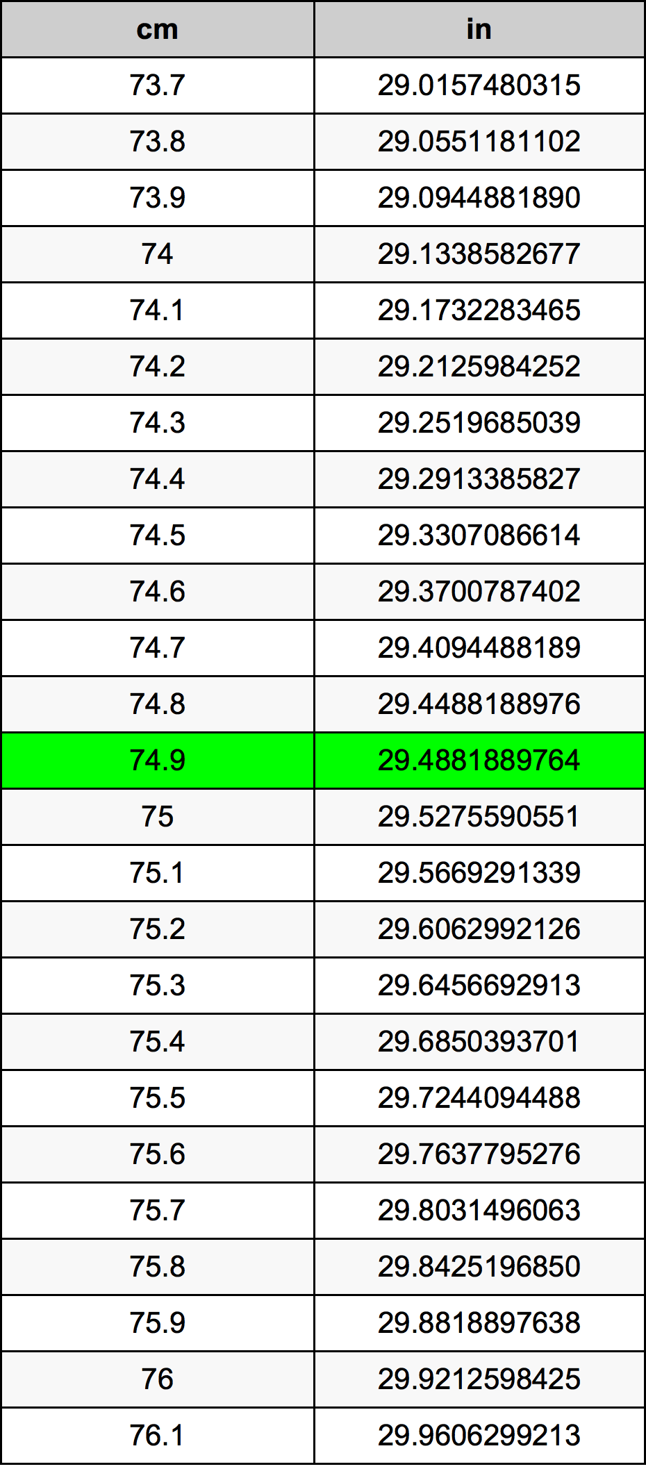 74.9 Centimetri Table