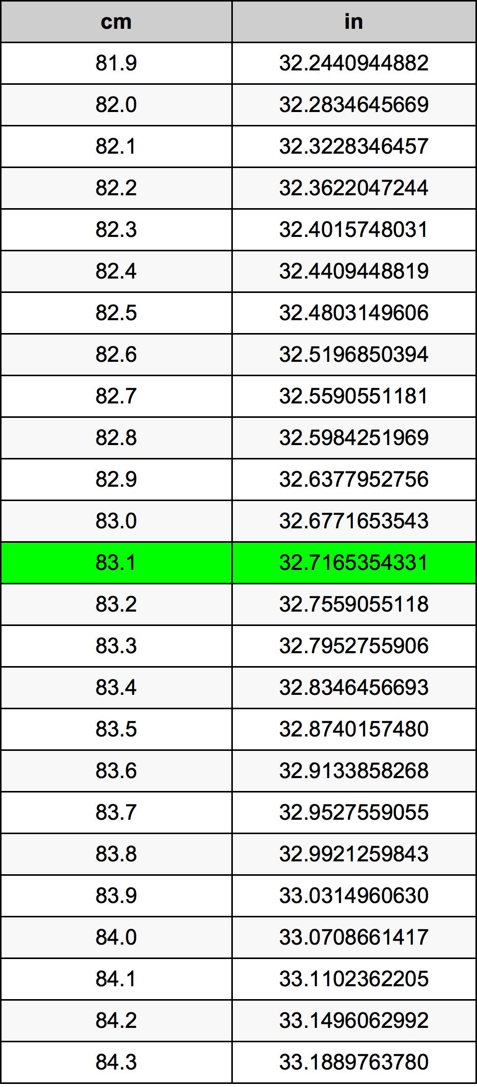 83.1 Centimeter Table