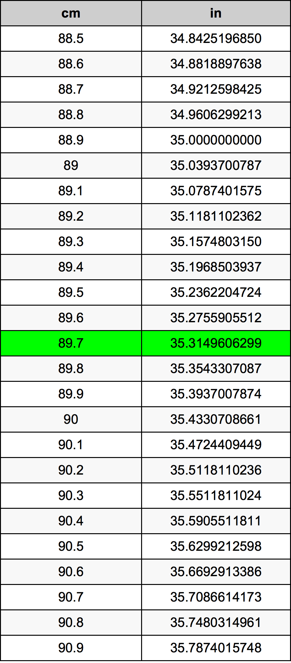 89.7 Centimeter Table