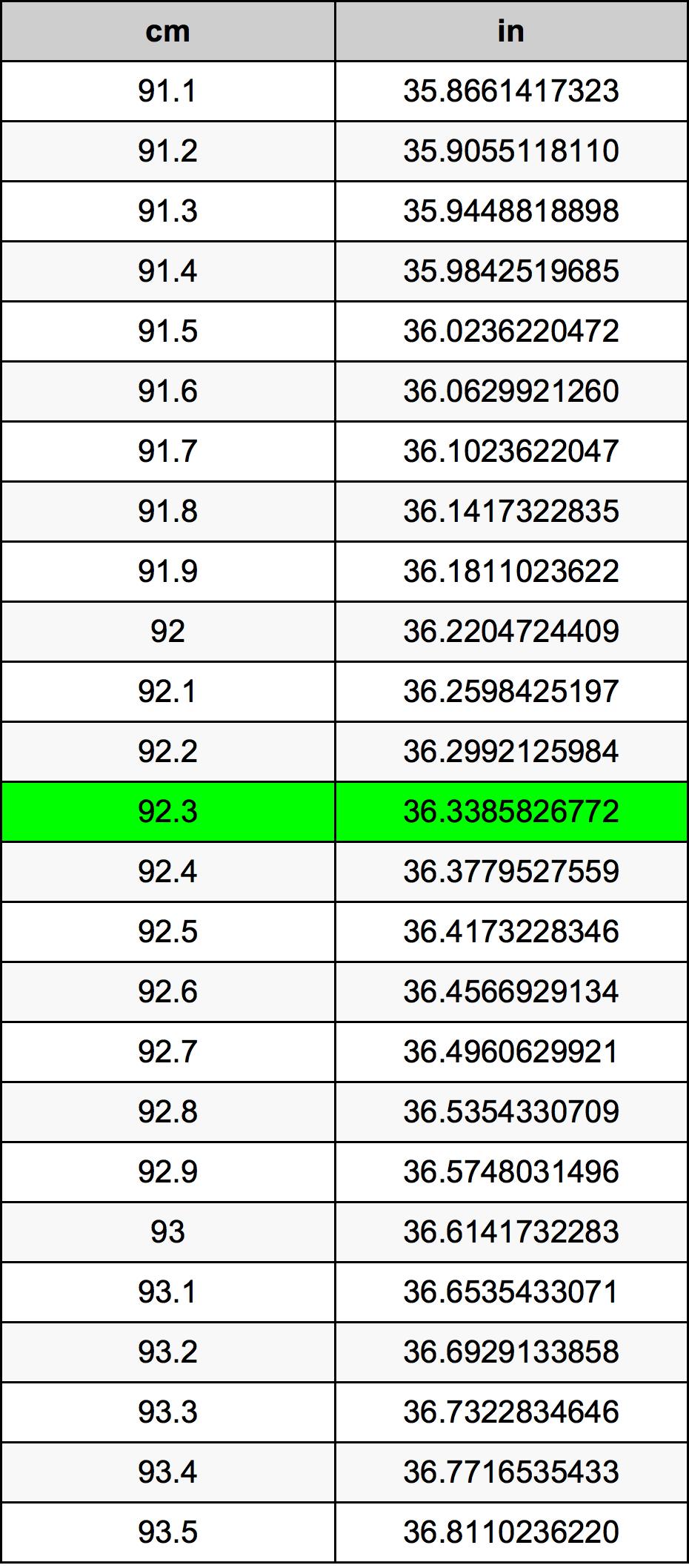 92.3 Centimetri Table
